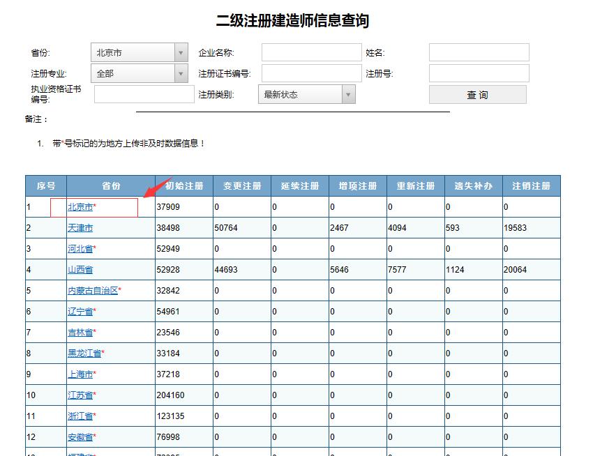 中国建造师网是哪个?中国建造师网注册查询是哪个网址?中国建造师网官网二级建造师证书查询